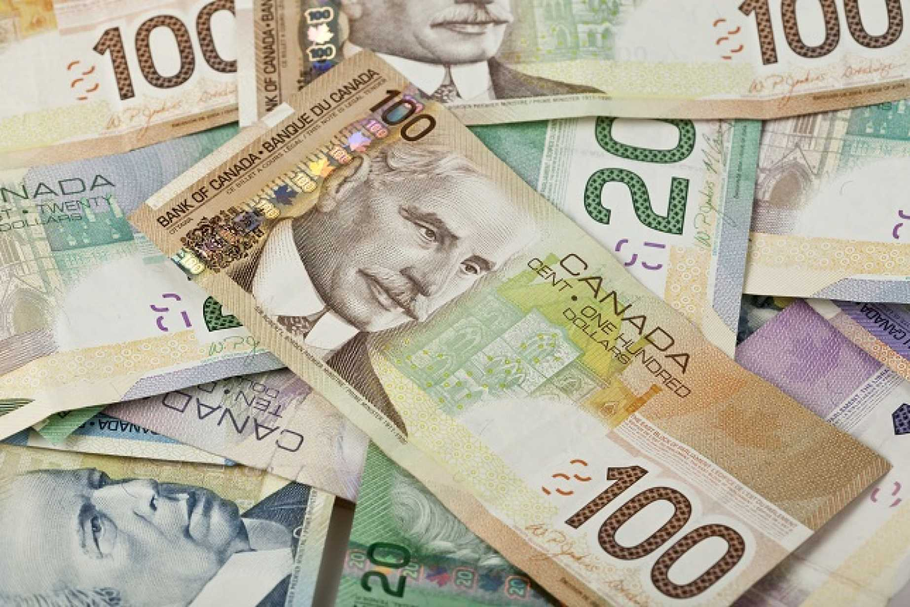 Resistance Versus Canadian Dollar