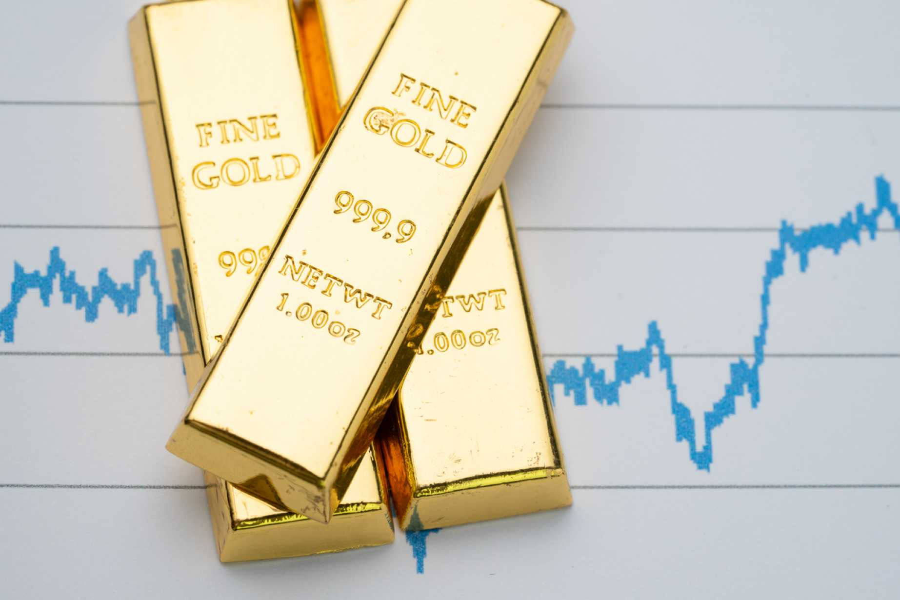 Better Than Buy-and-Hold Gold Investment