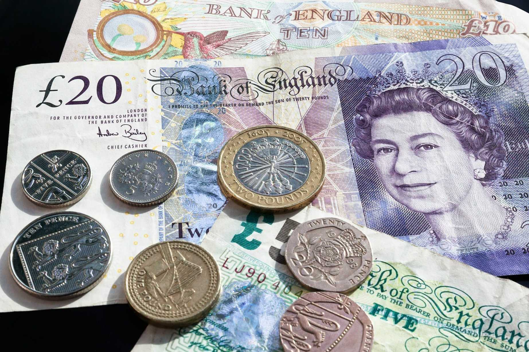 Gbp Usd Daily Forecast Sterling