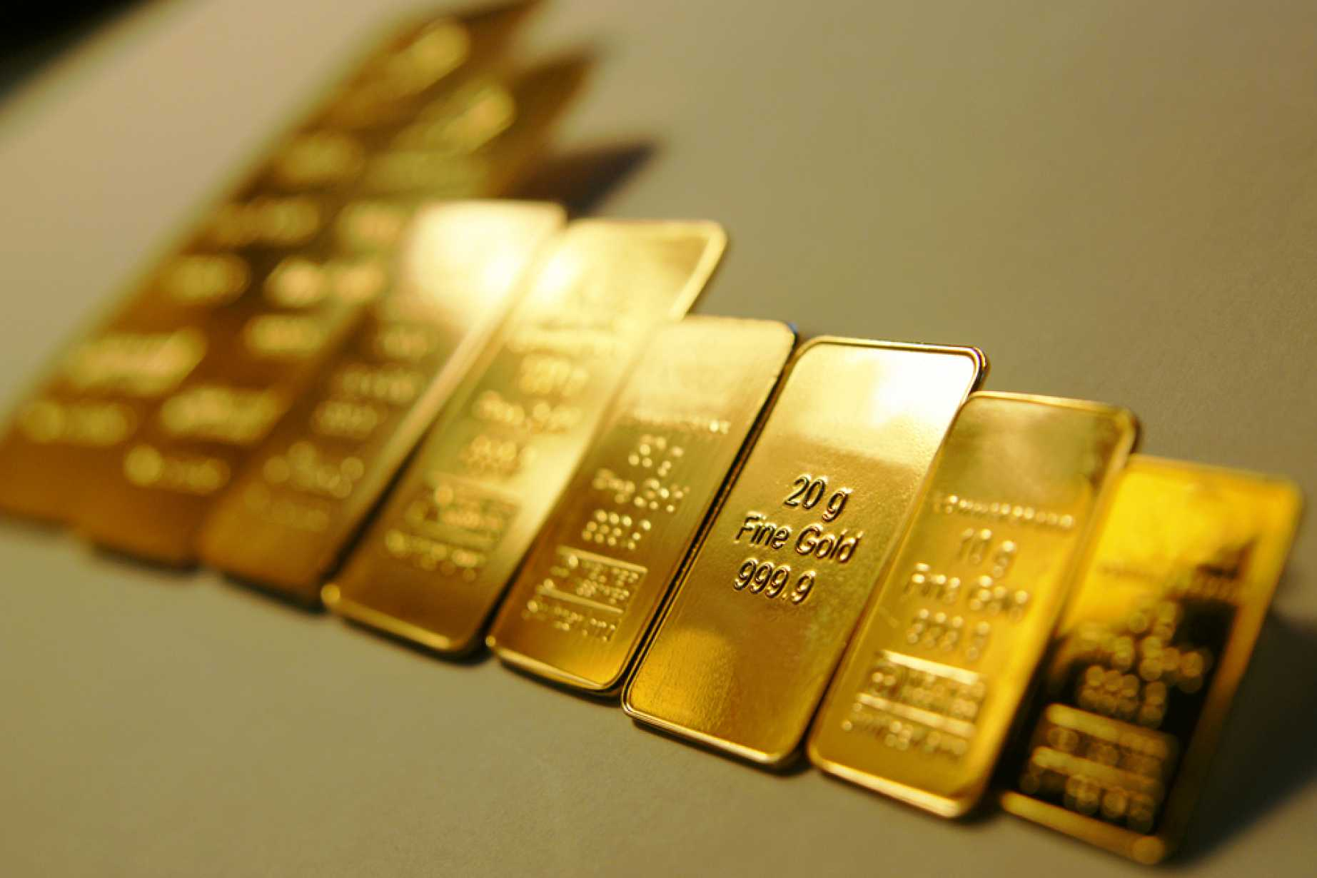 Gold Price Prediction Prices Ease