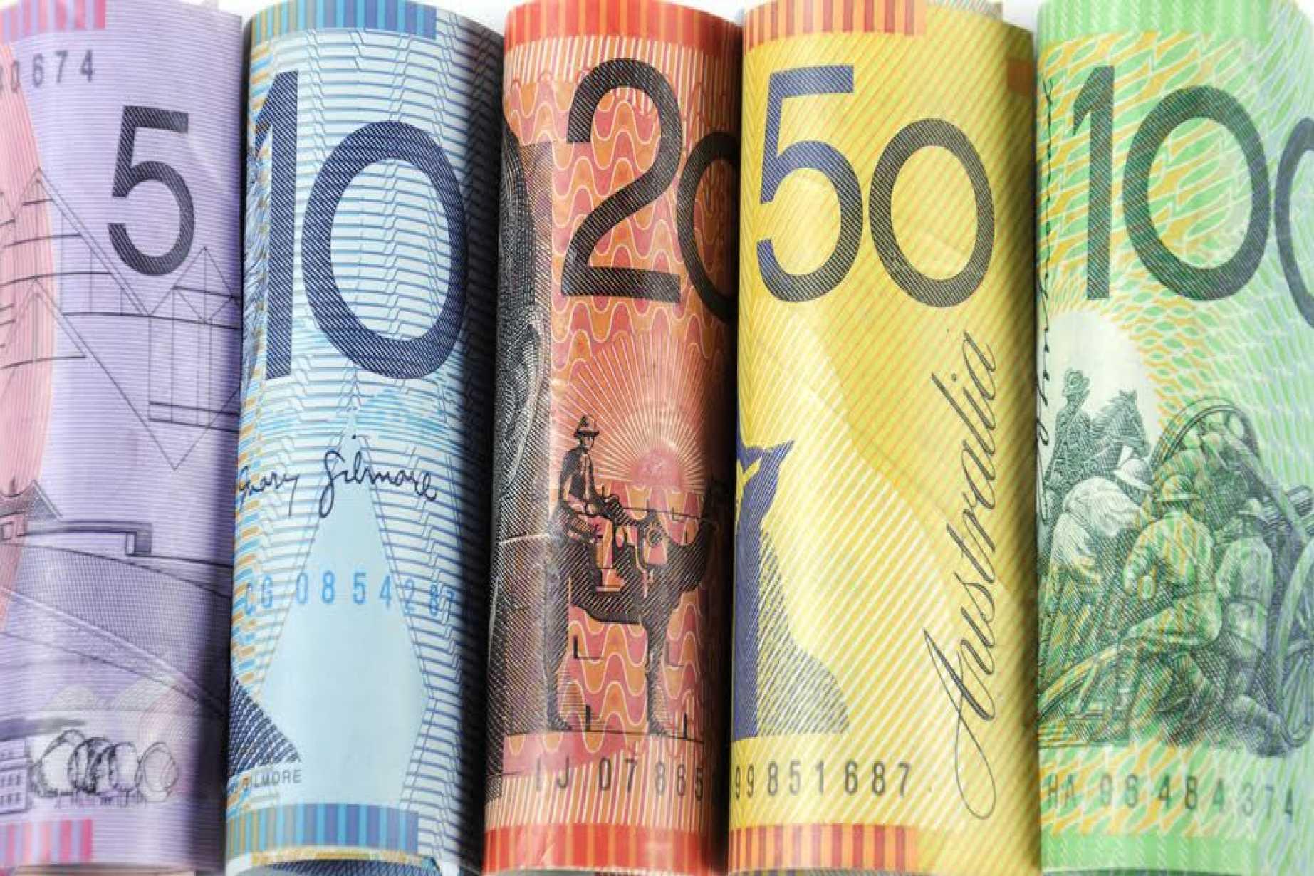 Aud Usd Price Forecast Australian
