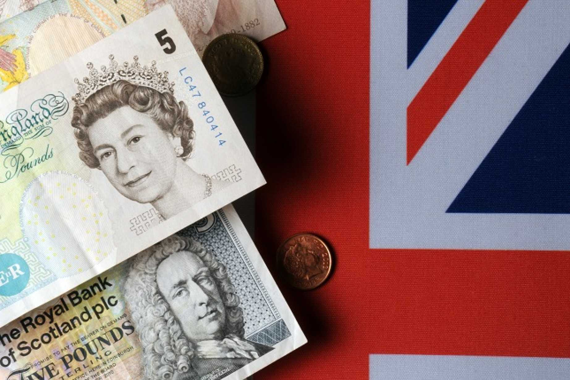 Gbp Usd Price Forecast British Pound