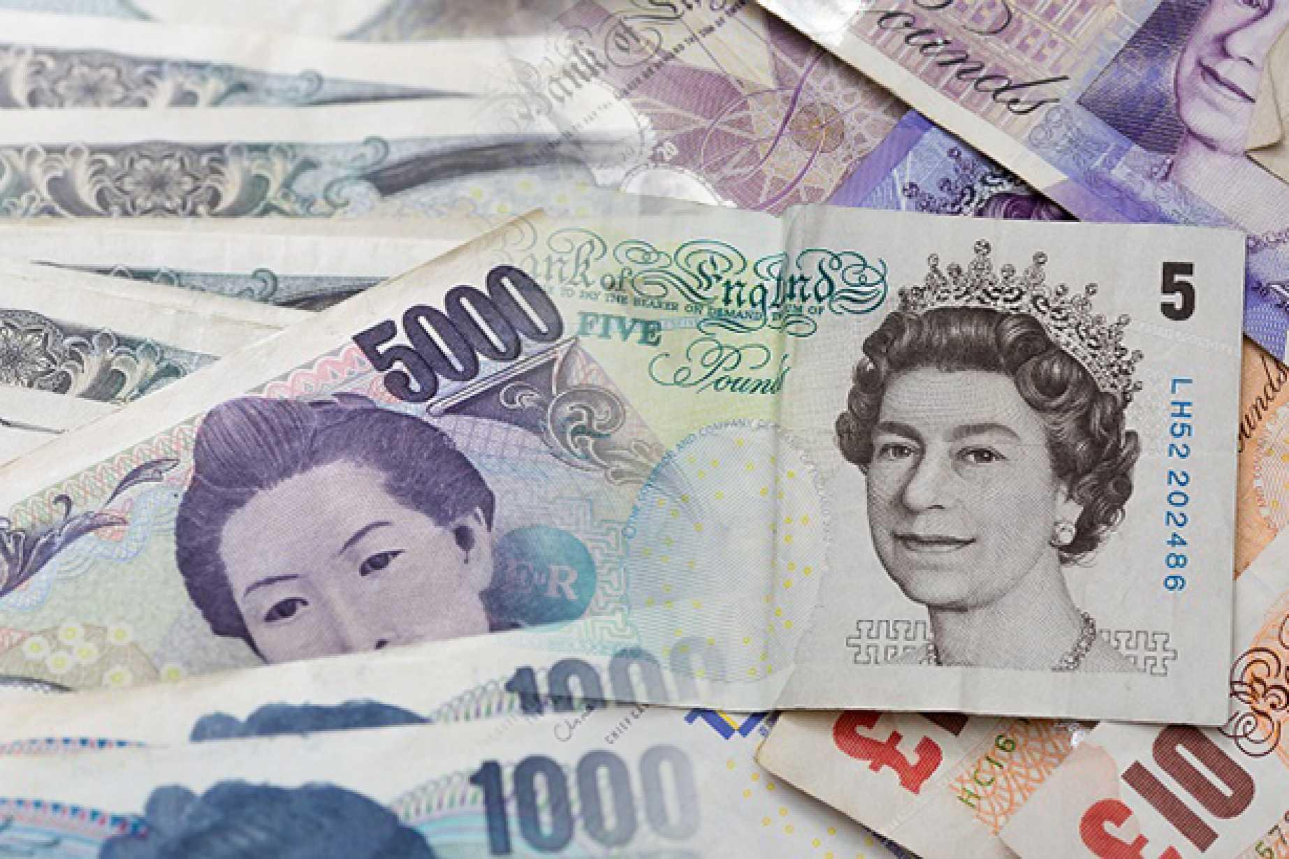Gbp Jpy Price Forecast British Pound