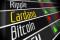 Cardano Crypto Currency Market