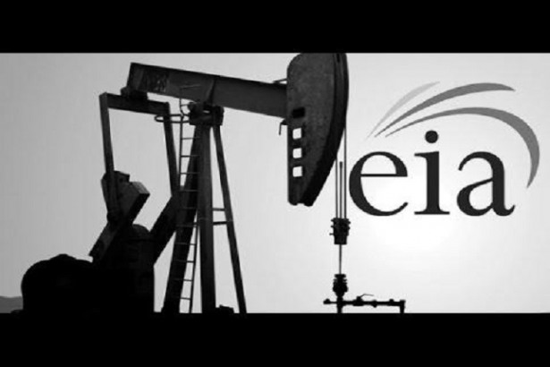 EIA Oil Report