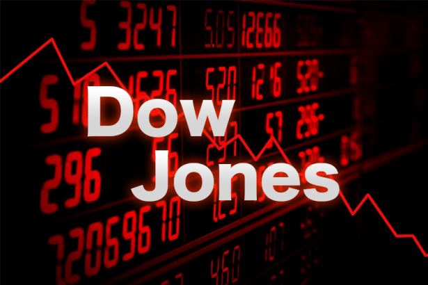 E-mini Dow Jones Industrial Average Down