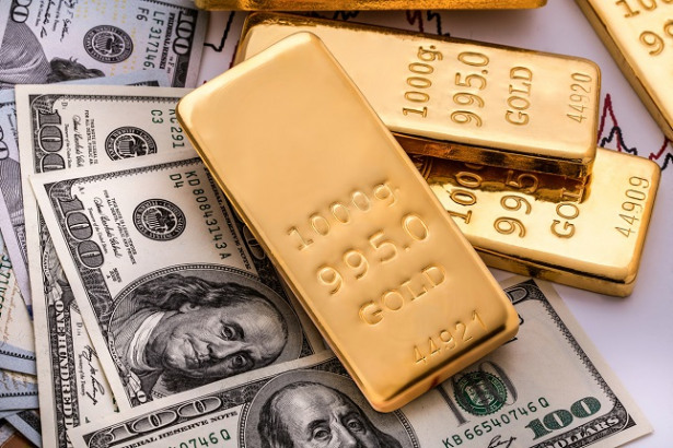 Gold daily chart, October 16, 2019