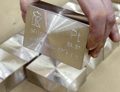 Platinum Price Forecast Will Platinum Be The Next To Breakout