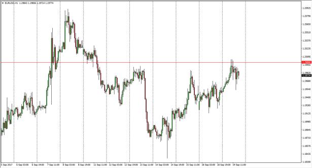 EUR/USD daily chart, September 20, 2017