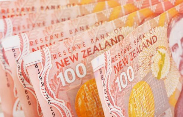 NZD/USD daily chart, April 24, 2018
