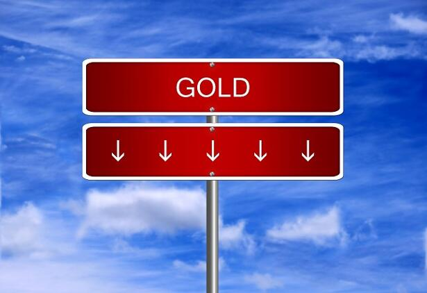 Gold daily chart, April 16, 2019