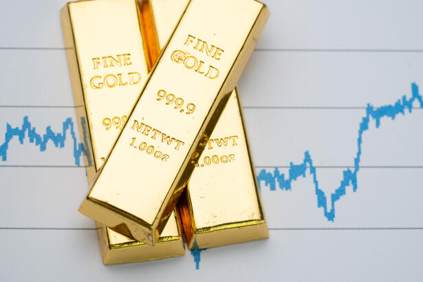 Gold, Silver, S&P 500
