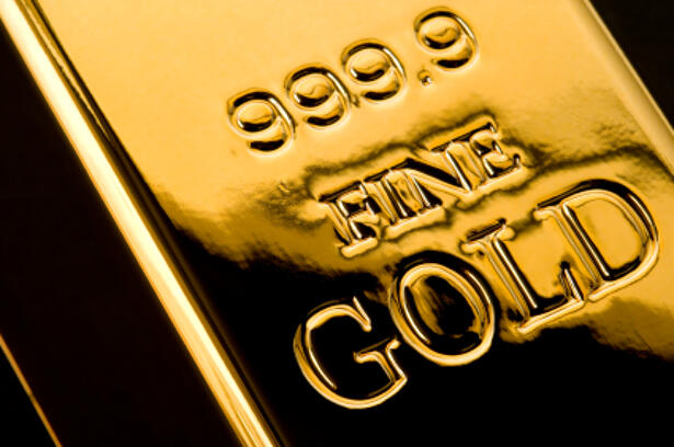 Gold daily chart, June 25, 2019