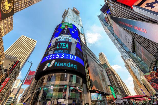 Daily E-mini Dow Jones Industrial Average