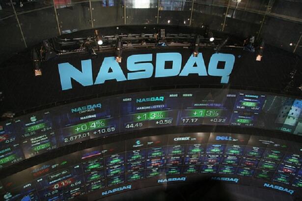 E-mini NASDAQ-100 Index