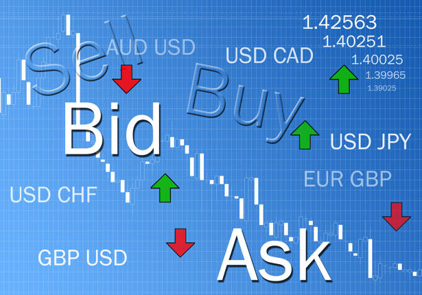 Introduction to the Major Fundamental Influences on Forex Prices