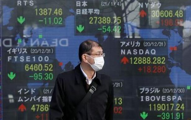 Tokyo Nikkei