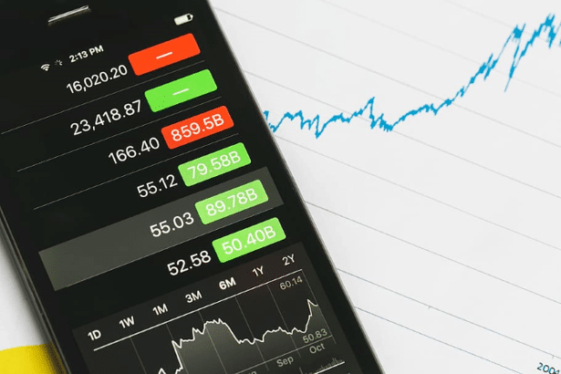 Mercato Dow Jones titoli