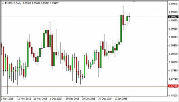 600 Chf To Eur