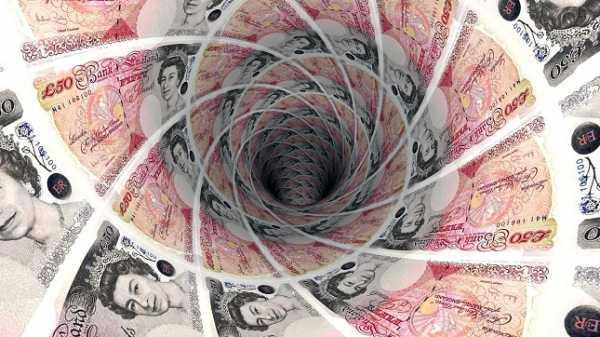 GBP/USD Price Forecast - British pound takes a break