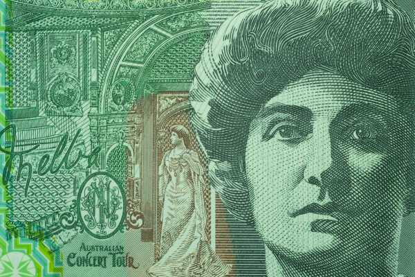 AUD/USD Price Forecast - Australian dollar drift lower