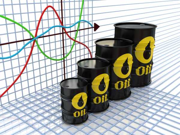 Crude Oil Price Forecast - Crude Oil Markets Continue To Break Out - FX Empire thumbnail