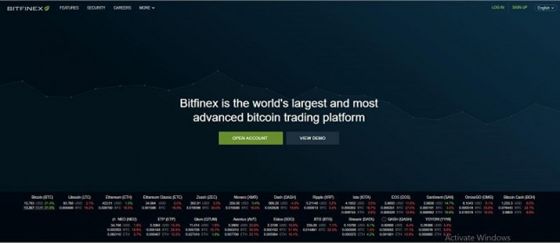 BITFINEX Review 2019 - Accepted Countries, Payment Methods