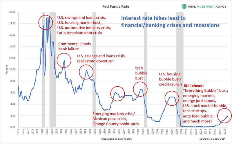 Stock Market Facing a 2019 Crash: 70% Correction Warning