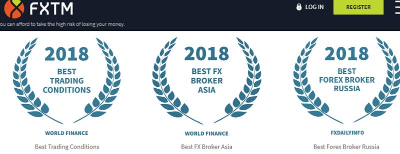 FXTM Review 2019, User Ratings, Bonus, Demo & More